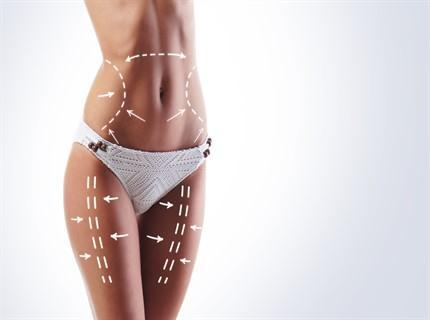 Brazilian Butt Lift + 3 Area Lipo Package